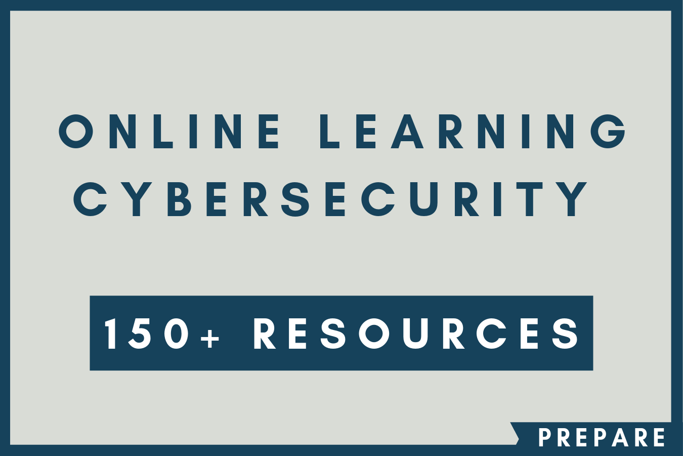 150+ Online Cybersecurity Learning Resources
